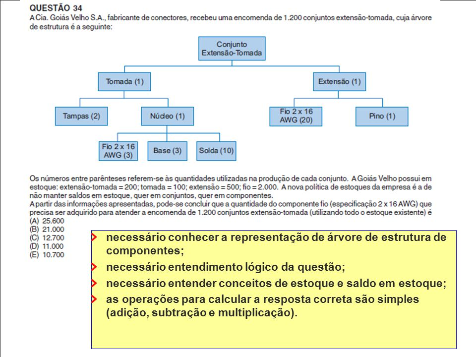 necessário conhecer a representação de árvore de estrutura de componentes; necessário entendimento lógico da questão; necessário entender conceitos de estoque e saldo em estoque; as operações para calcular a resposta correta são simples (adição, subtração e multiplicação).