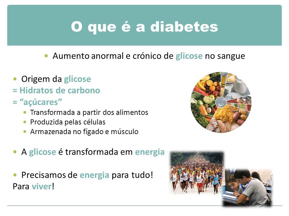 A DMINISTRAÇÃO DE I NSULINA Insulina Rápida Insulina lenta
