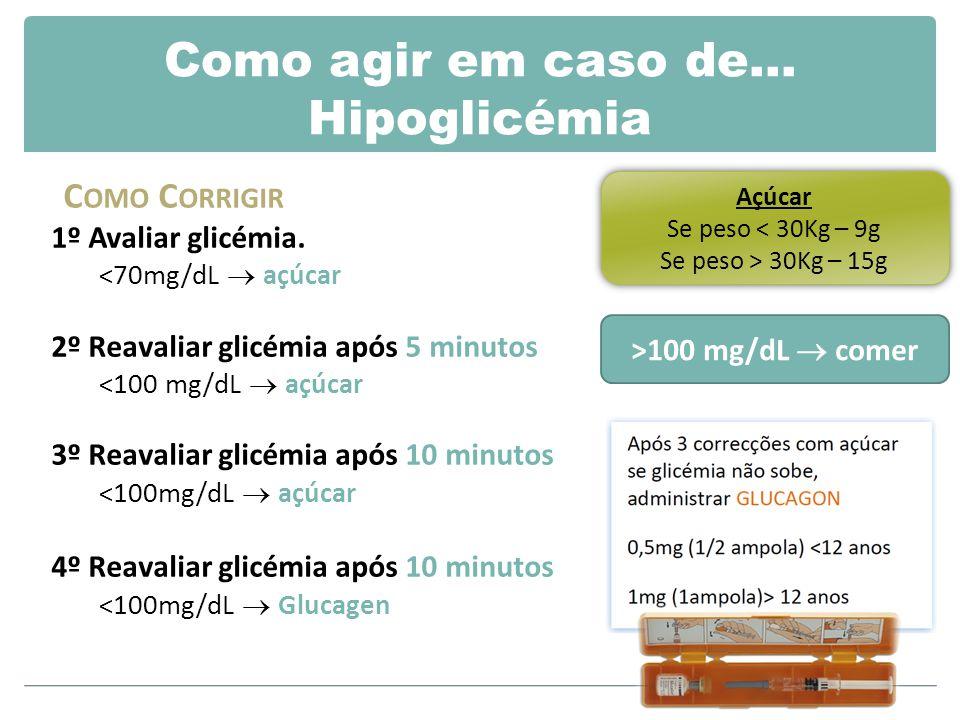 Como agir em caso de… Hipoglicémia C OMO C ORRIGIR 1º Avaliar glicémia.