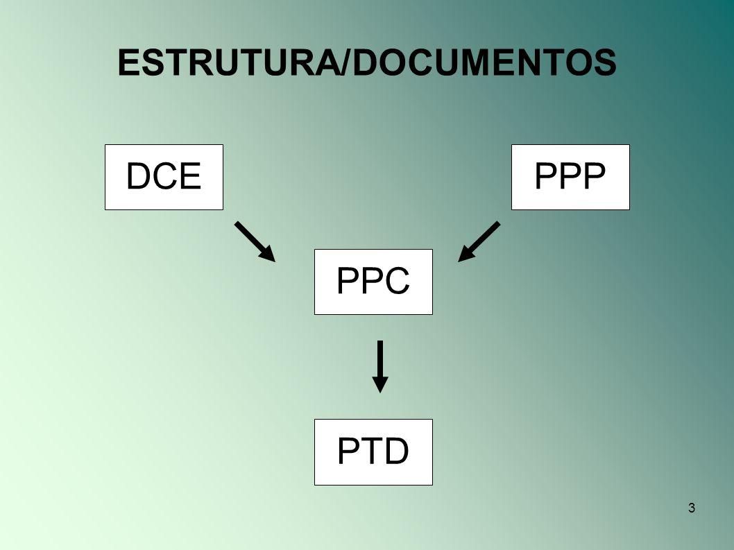 3 ESTRUTURA/DOCUMENTOS DCEPPP PPC PTD