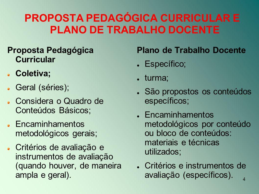 4 PROPOSTA PEDAGÓGICA CURRICULAR E PLANO DE TRABALHO DOCENTE Proposta Pedagógica Curricular Coletiva; Geral (séries); Considera o Quadro de Conteúdos
