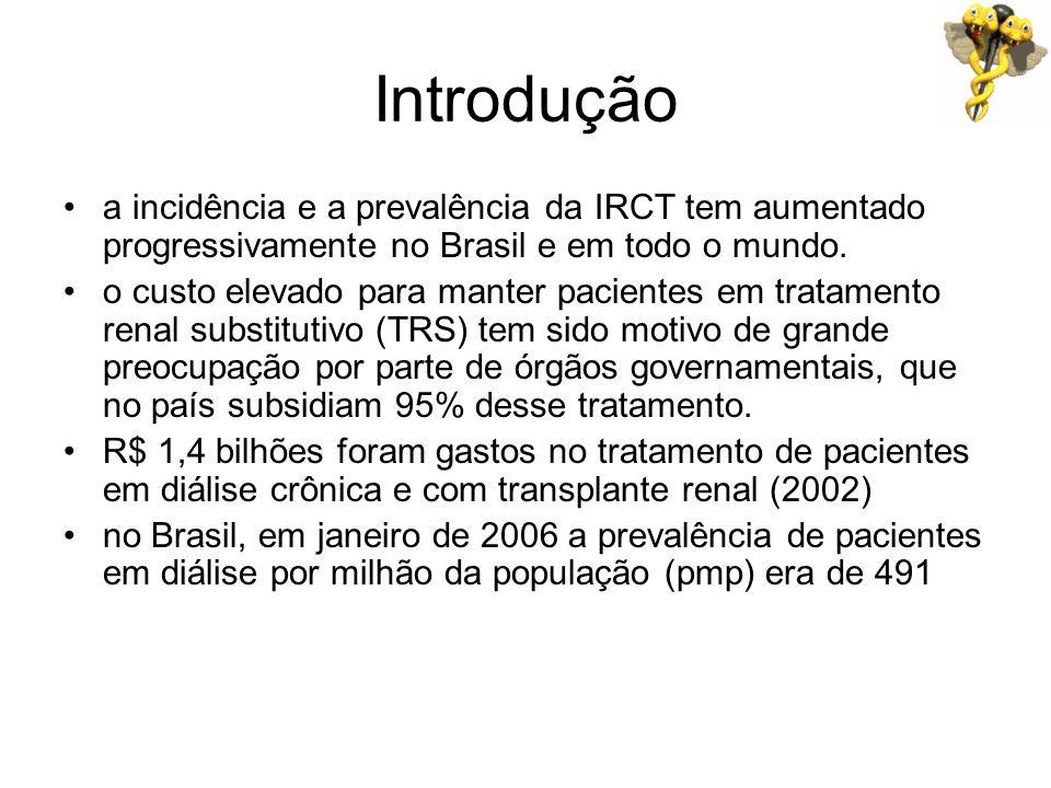 Introdução a incidência e a prevalência da IRCT tem aumentado progressivamente no Brasil e em todo o mundo. o custo elevado para manter pacientes em t