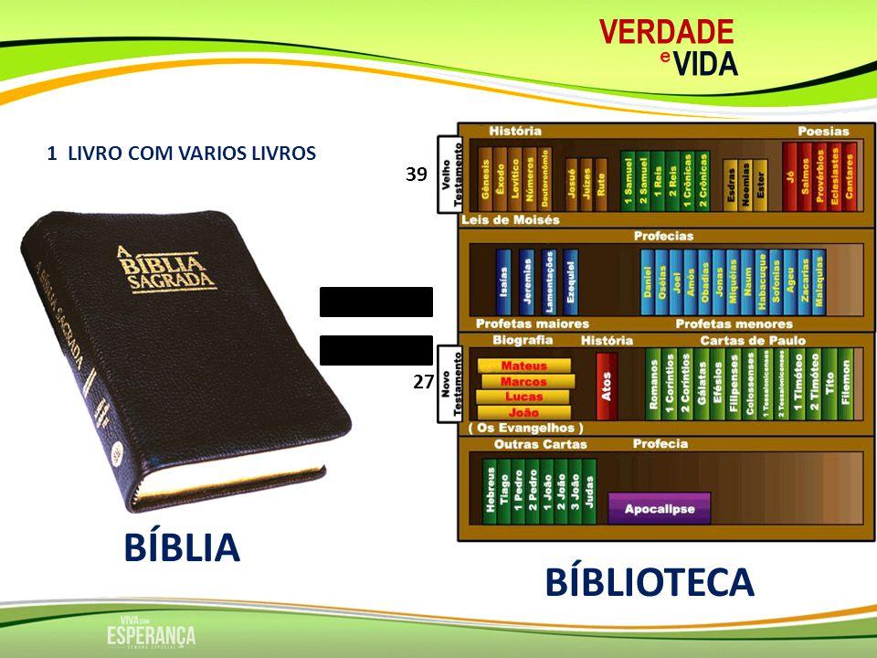 VERDADE e VIDA COMO IDENTIFICAR UM PASSAGEM DA BÍBLIA COMO IDENTIFICAR UM PASSAGEM DA BÍBLIA NÚMERO DO CAPITULO NOME DO LIVRO NÚMEROS DOS VERCICULOS
