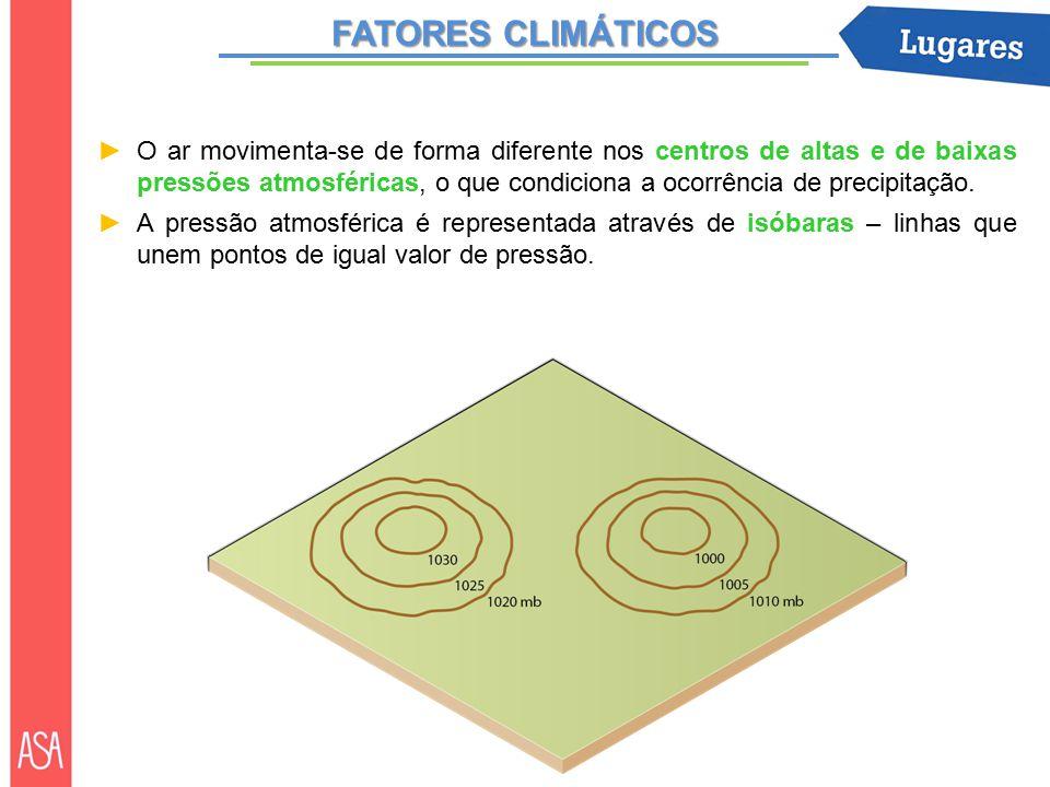 FATORES CLIMÁTICOS ►O ar movimenta-se de forma diferente nos centros de altas e de baixas pressões atmosféricas, o que condiciona a ocorrência de precipitação.