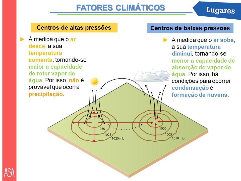 FATORES CLIMÁTICOS ►À medida que o ar desce, a sua temperatura aumenta, tornando-se maior a capacidade de reter vapor de água.