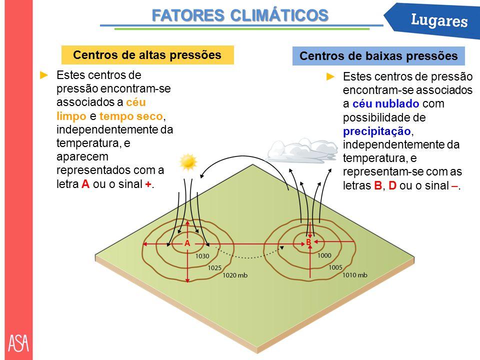 FATORES CLIMÁTICOS ►Estes centros de pressão encontram-se associados a céu limpo e tempo seco, independentemente da temperatura, e aparecem representados com a letra A ou o sinal +.