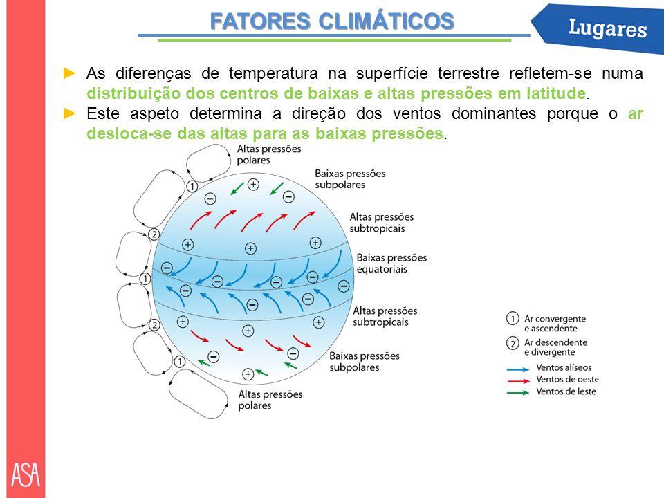 FATORES CLIMÁTICOS ►As diferenças de temperatura na superfície terrestre refletem-se numa distribuição dos centros de baixas e altas pressões em latitude.