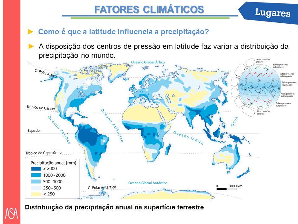 FATORES CLIMÁTICOS ►A disposição dos centros de pressão em latitude faz variar a distribuição da precipitação no mundo.