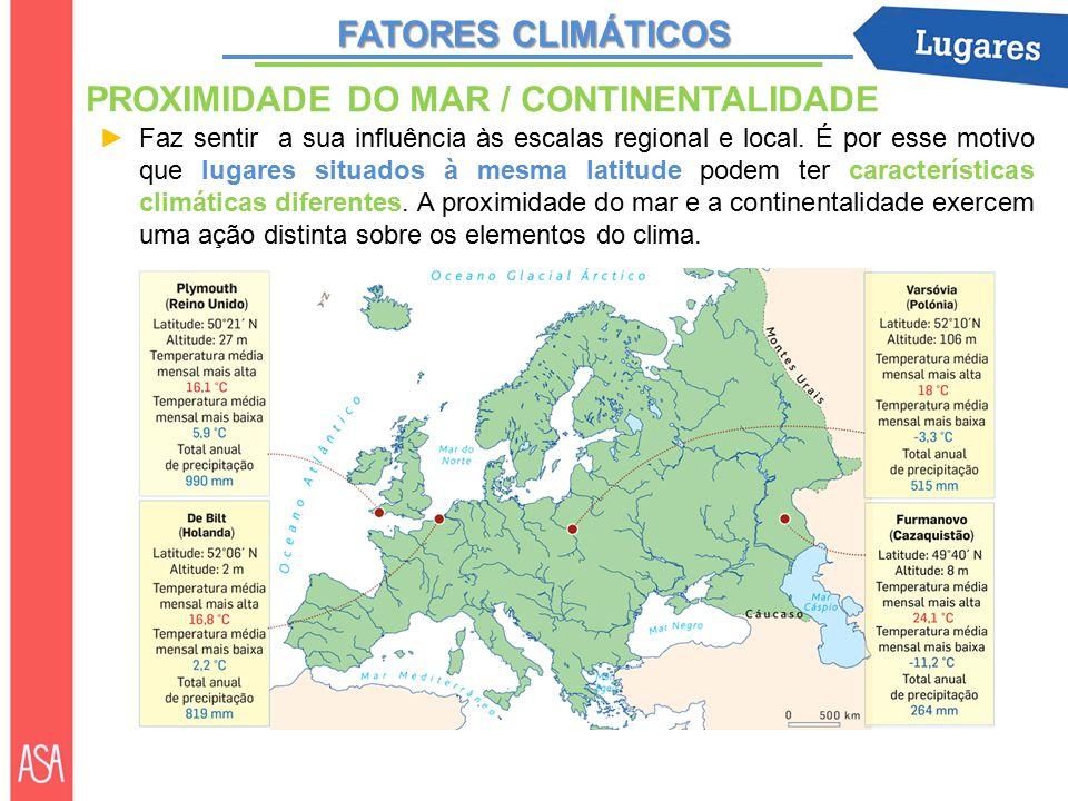 FATORES CLIMÁTICOS PROXIMIDADE DO MAR / CONTINENTALIDADE ►Faz sentir a sua influência às escalas regional e local.