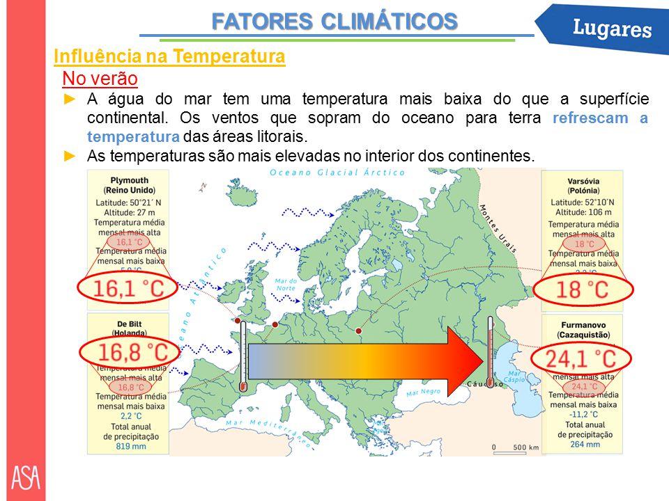 FATORES CLIMÁTICOS No verão ►A água do mar tem uma temperatura mais baixa do que a superfície continental.