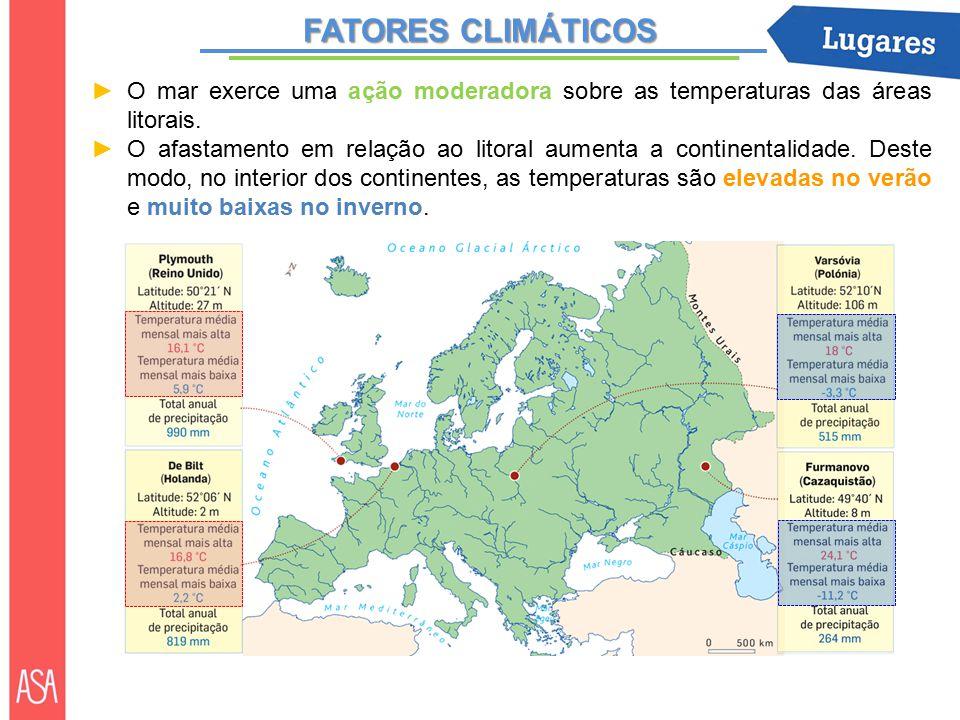 FATORES CLIMÁTICOS ►O mar exerce uma ação moderadora sobre as temperaturas das áreas litorais.