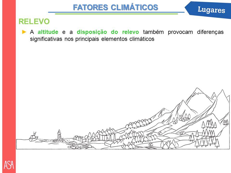 FATORES CLIMÁTICOS RELEVO ►A altitude e a disposição do relevo também provocam diferenças significativas nos principais elementos climáticos