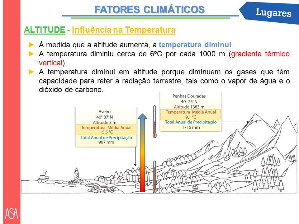 FATORES CLIMÁTICOS ►À medida que a altitude aumenta, a temperatura diminui.