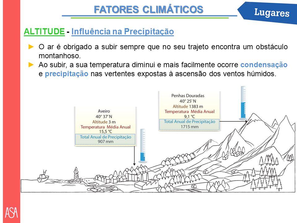 FATORES CLIMÁTICOS ►O ar é obrigado a subir sempre que no seu trajeto encontra um obstáculo montanhoso.