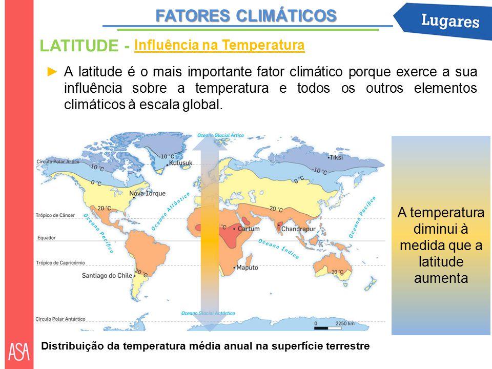FATORES CLIMÁTICOS LATITUDE - ►A latitude é o mais importante fator climático porque exerce a sua influência sobre a temperatura e todos os outros elementos climáticos à escala global.