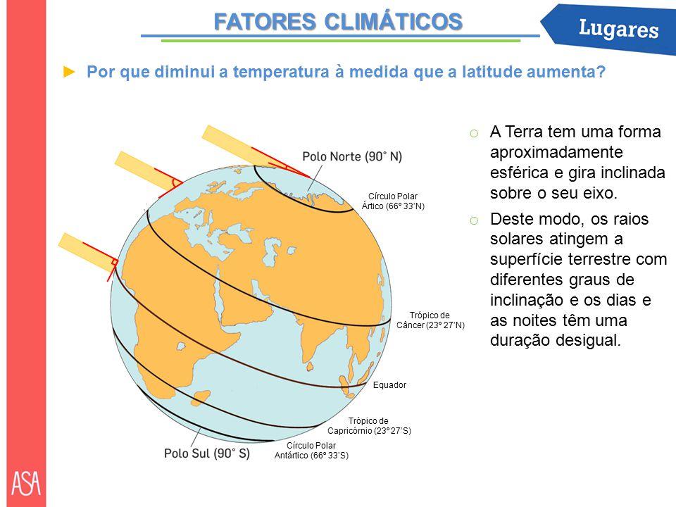 FATORES CLIMÁTICOS ►Por que diminui a temperatura à medida que a latitude aumenta.