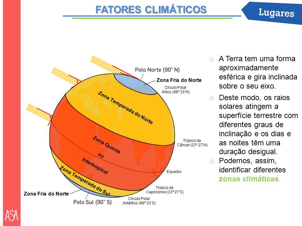 FATORES CLIMÁTICOS o A Terra tem uma forma aproximadamente esférica e gira inclinada sobre o seu eixo.