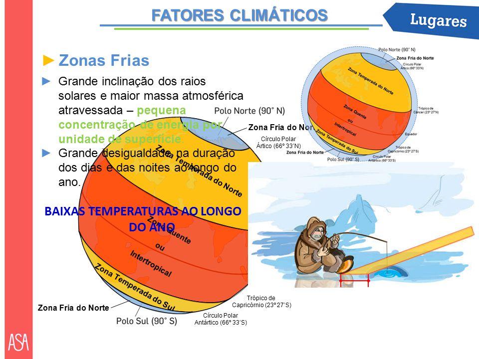 Círculo Polar Ártico (66º 33'N) Equador Trópico de Câncer (23º 27'N) Círculo Polar Antártico (66º 33'S) Trópico de Capricórnio (23º 27'S) Zona Quente ou Intertropical Zona Temperada do Sul Zona Temperada do Norte Zona Fria do Norte FATORES CLIMÁTICOS ►Zonas Frias ►Grande inclinação dos raios solares e maior massa atmosférica atravessada – pequena concentração de energia por unidade de superfície.