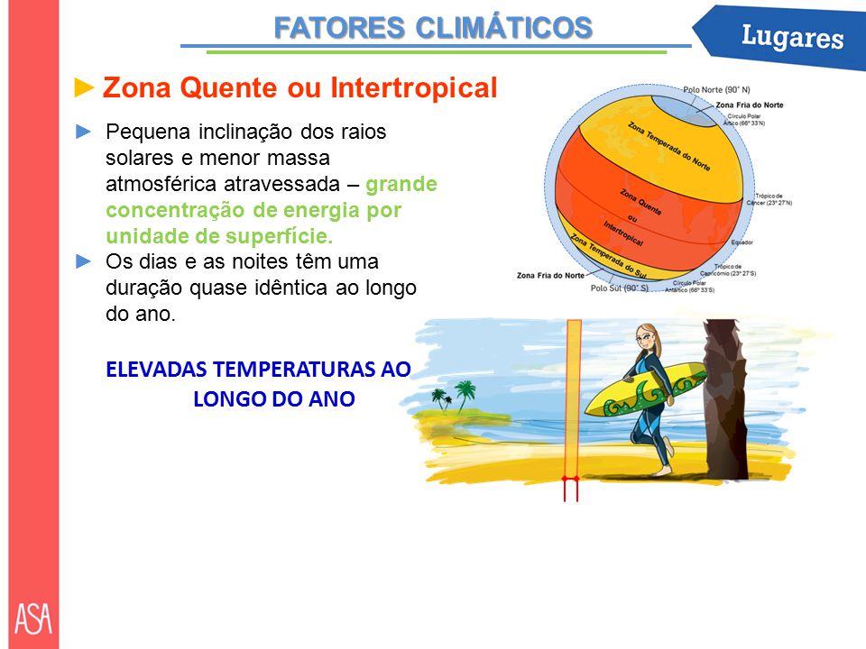 ►Zona Quente ou Intertropical FATORES CLIMÁTICOS ►Pequena inclinação dos raios solares e menor massa atmosférica atravessada – grande concentração de energia por unidade de superfície.