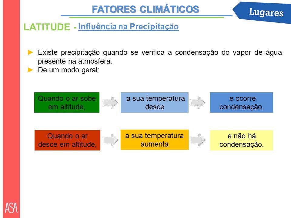 FATORES CLIMÁTICOS LATITUDE - ►Existe precipitação quando se verifica a condensação do vapor de água presente na atmosfera.