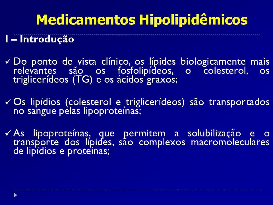 Medicamentos Hipolipidêmicos I – Introdução Do ponto de vista clínico, os lípides biologicamente mais relevantes são os fosfolipídeos, o colesterol, o