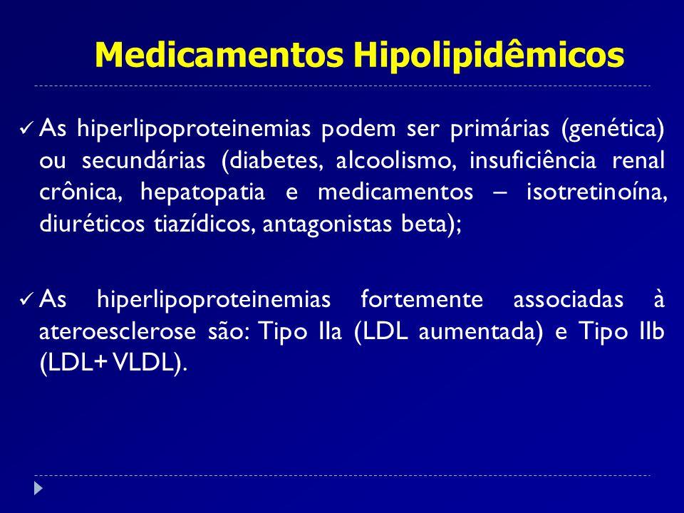 Medicamentos Hipolipidêmicos As hiperlipoproteinemias podem ser primárias (genética) ou secundárias (diabetes, alcoolismo, insuficiência renal crônica
