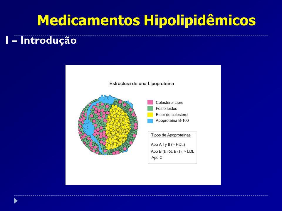 Medicamentos Hipolipidêmicos I – Introdução