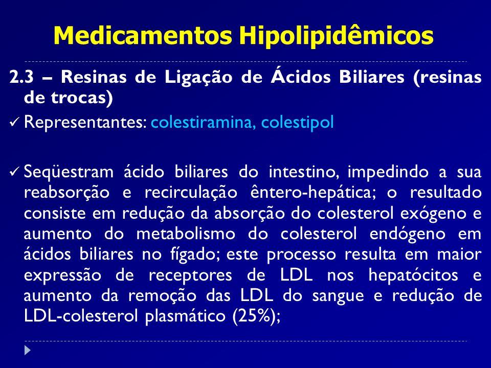 Medicamentos Hipolipidêmicos 2.3 – Resinas de Ligação de Ácidos Biliares (resinas de trocas) Representantes: colestiramina, colestipol Seqüestram ácid