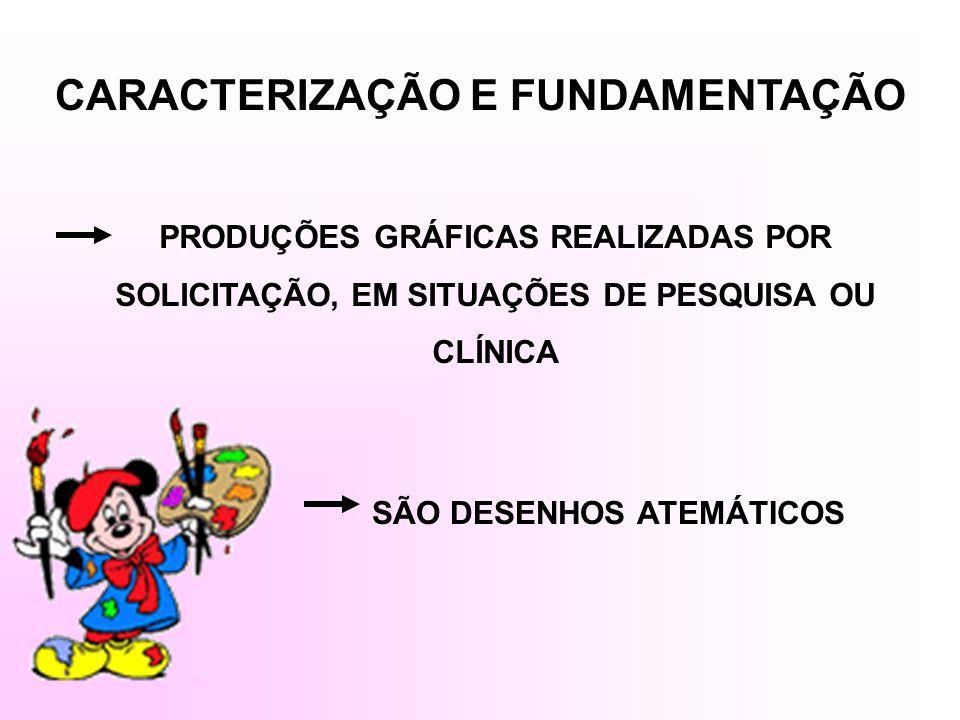 TÉCNICA DE APLICAÇÃO DE PREFERÊNCIA INDIVIDUAL PARA CRIANÇAS, ADOLESCENTES E ADULTOS MATERIAL: LÁPIS DE COR, FOLHA DE OFÍCIO, BORRACHA, APONTADOR, FOLHA PARA ANOTAÇÕES FOLHA NA POSIÇÃO HORIZONTAL OBSERVA-SE A MARCHA DO DESENHO, SUA EXECUÇÃO