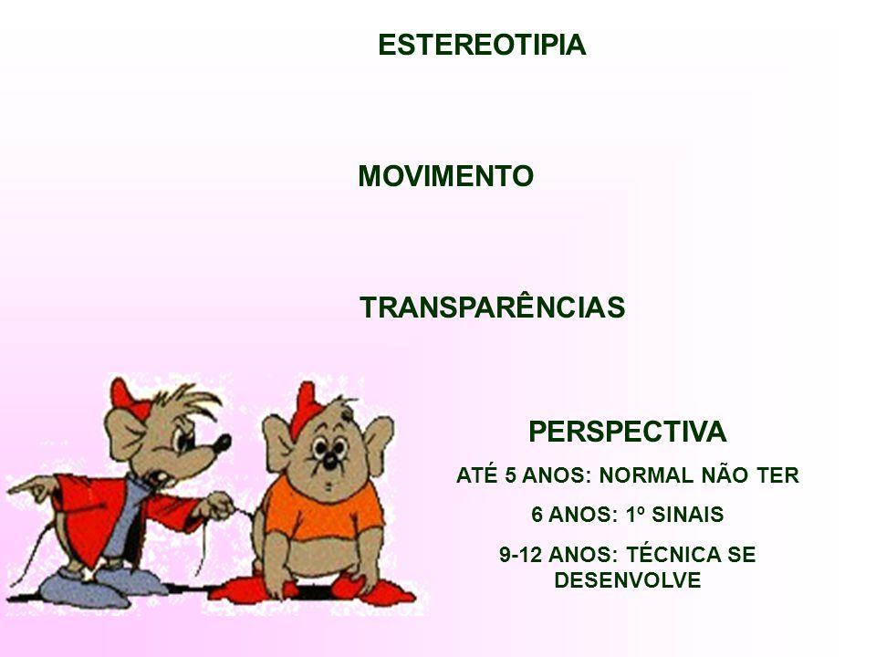 VALOR ATRIBUIDO ÀS PARTES DO DESENHO TRATAMENTO DIFERENCIAL DADO ÀS VÁRIAS PARTES DETALHES NO USO DA COR EXPRESSÃO DA EMOTIVIDADE DA VIDA EMOCIONAL E AFETIVA CORES AMARELO: EXTROVERSÃO, VIVACIDADE, ATIVIDADE, ASPIRAÇÕES PRECISAS E BEM DESENVOLVIDAS, TENDÊNCIA À INTOLERÂNCIA