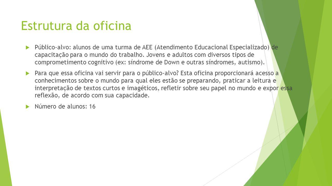 Estrutura da oficina  Público-alvo: alunos de uma turma de AEE (Atendimento Educacional Especializado) de capacitação para o mundo do trabalho. Joven
