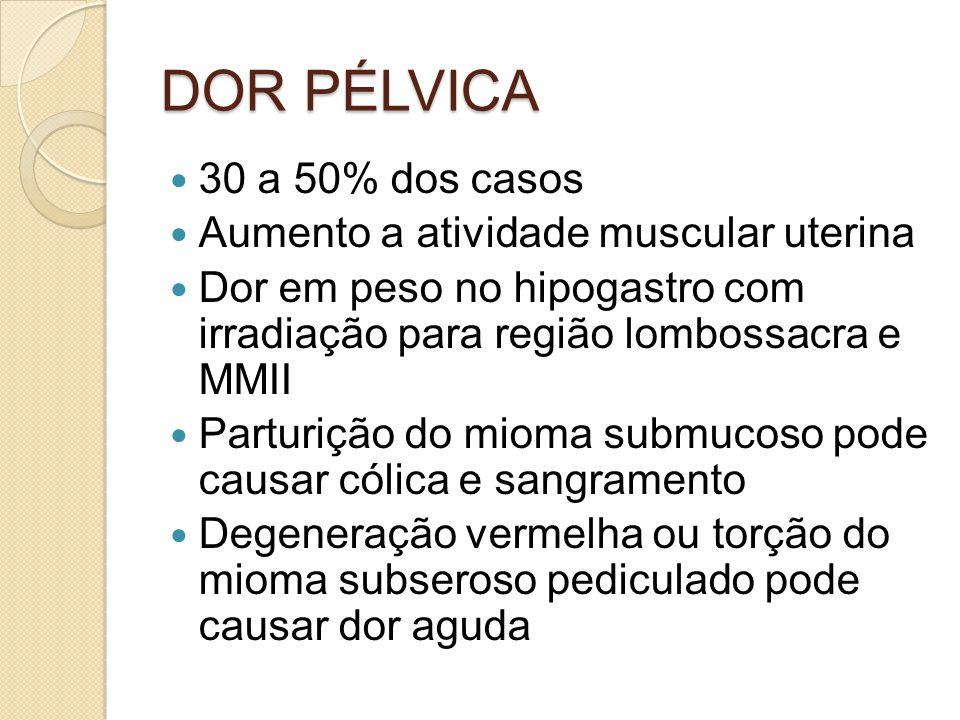 DOR PÉLVICA 30 a 50% dos casos Aumento a atividade muscular uterina Dor em peso no hipogastro com irradiação para região lombossacra e MMII Parturição do mioma submucoso pode causar cólica e sangramento Degeneração vermelha ou torção do mioma subseroso pediculado pode causar dor aguda