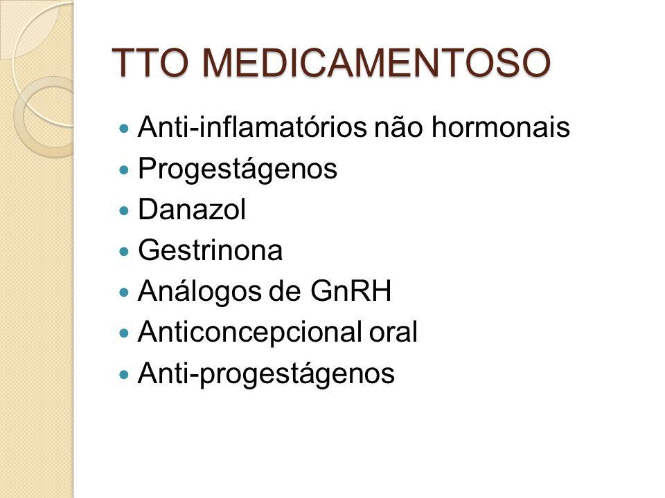 TTO MEDICAMENTOSO Anti-inflamatórios não hormonais Progestágenos Danazol Gestrinona Análogos de GnRH Anticoncepcional oral Anti-progestágenos