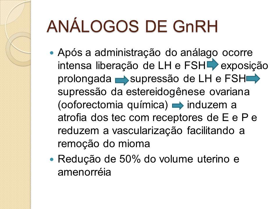 ANÁLOGOS DE GnRH Após a administração do análago ocorre intensa liberação de LH e FSH exposição prolongada supressão de LH e FSH supressão da estereid