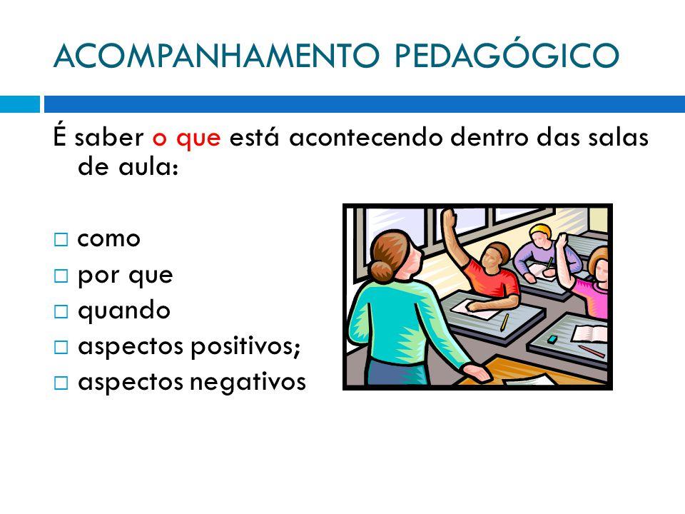 ACOMPANHAMENTO PEDAGÓGICO É saber o que está acontecendo dentro das salas de aula:  como  por que  quando  aspectos positivos;  aspectos negativos