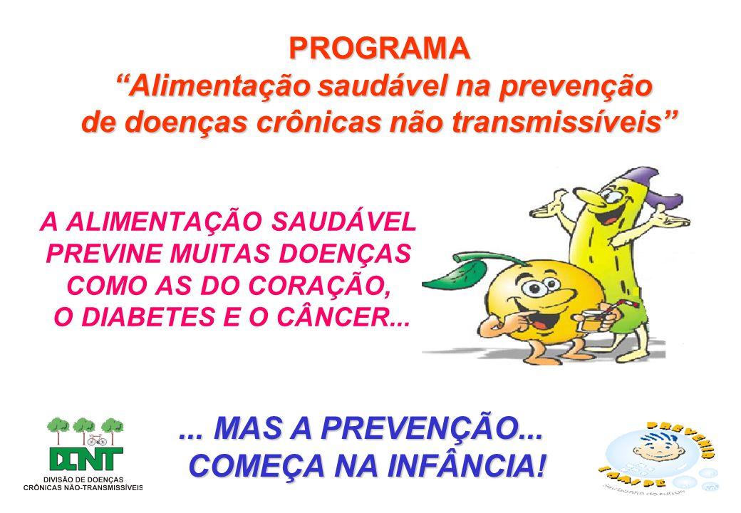 DICAS PARA UMA ALIMENTAÇÃO SAUDÁVEL Alimentos ricos em fibras vegetais...