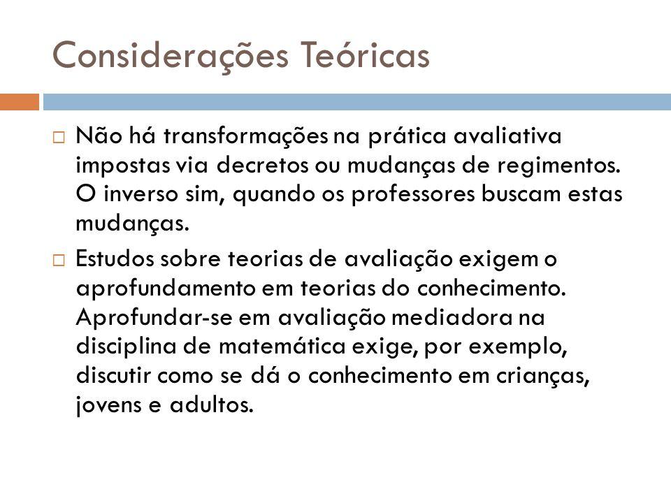 Considerações Teóricas  Não há transformações na prática avaliativa impostas via decretos ou mudanças de regimentos.
