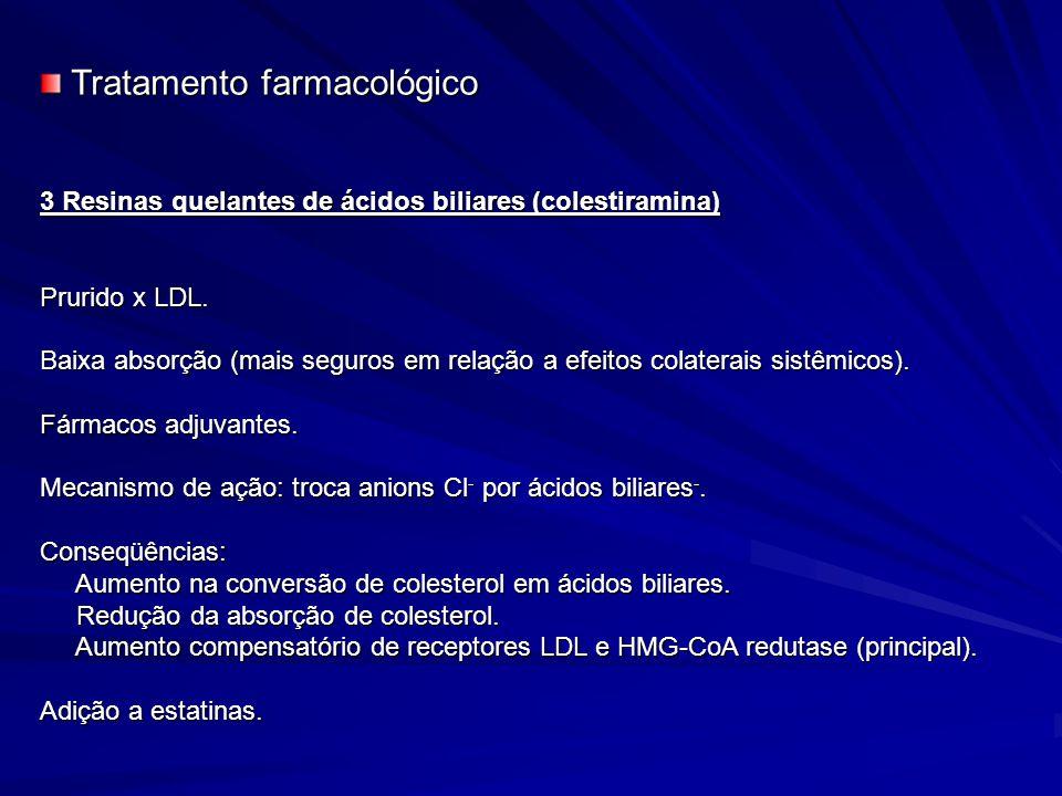 3 Resinas quelantes de ácidos biliares (colestiramina) Prurido x LDL. Baixa absorção (mais seguros em relação a efeitos colaterais sistêmicos). Fármac