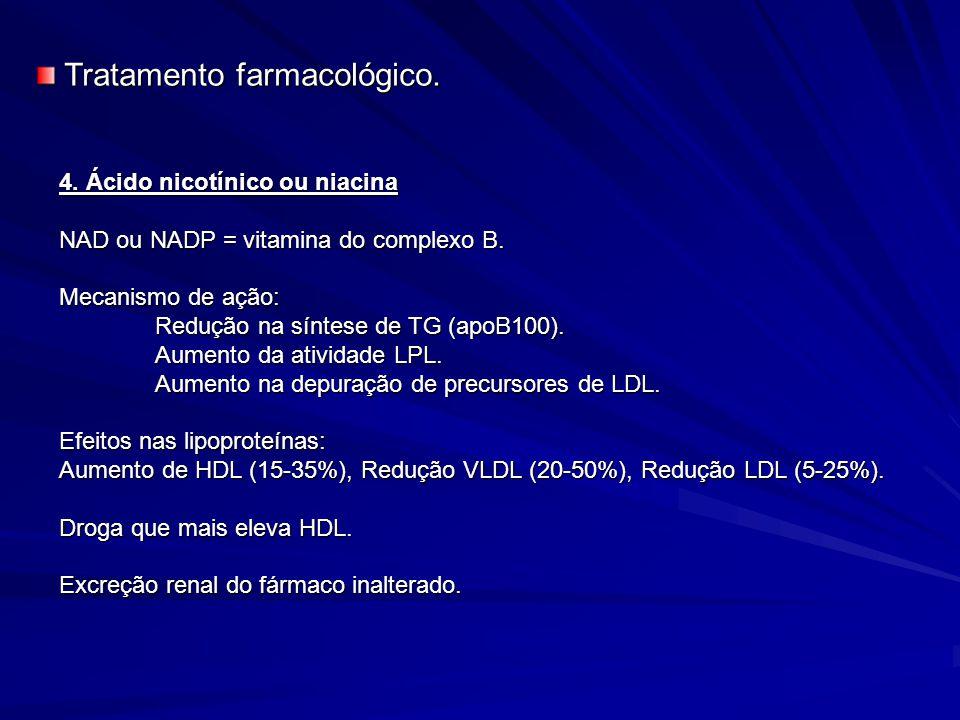 4. Ácido nicotínico ou niacina NAD ou NADP = vitamina do complexo B. Mecanismo de ação: Redução na síntese de TG (apoB100). Aumento da atividade LPL.