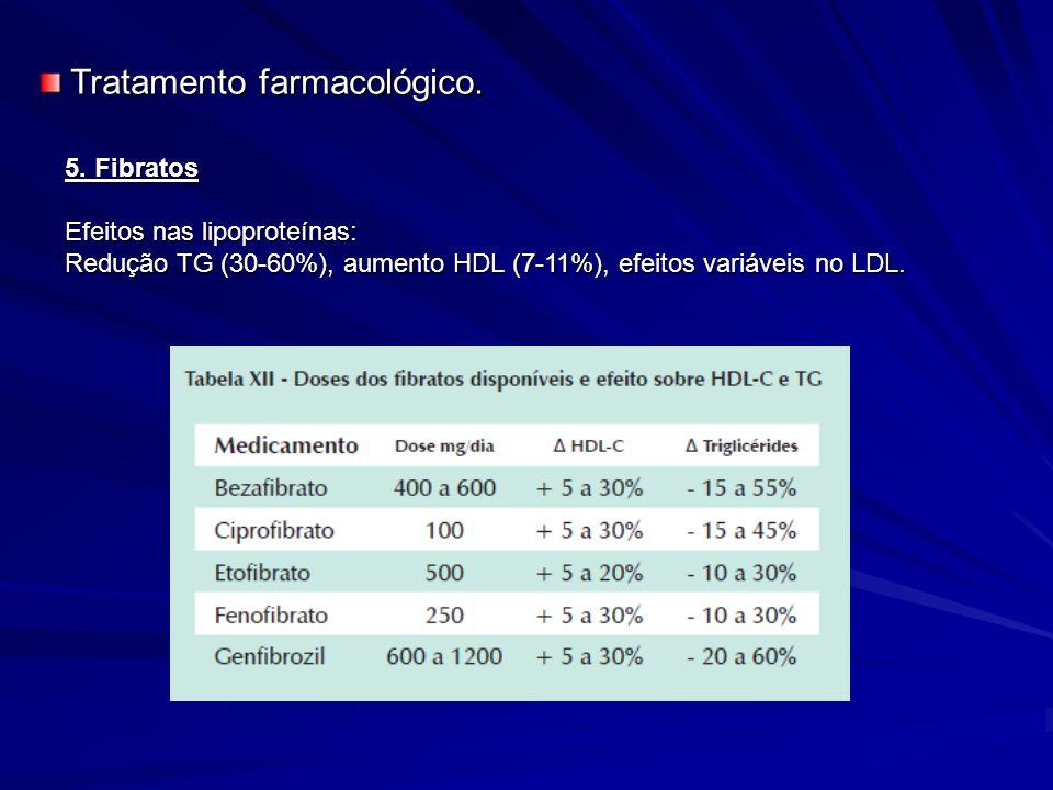 5. Fibratos Efeitos nas lipoproteínas: Redução TG (30-60%), aumento HDL (7-11%), efeitos variáveis no LDL. Tratamento farmacológico. Tratamento farmac