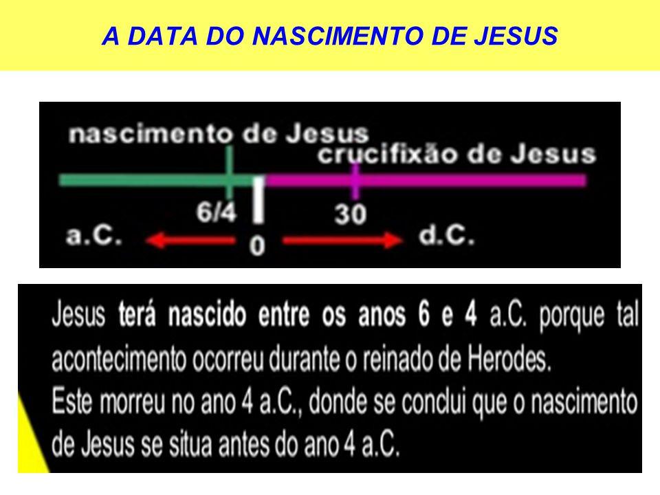 A DATA DO NASCIMENTO DE JESUS