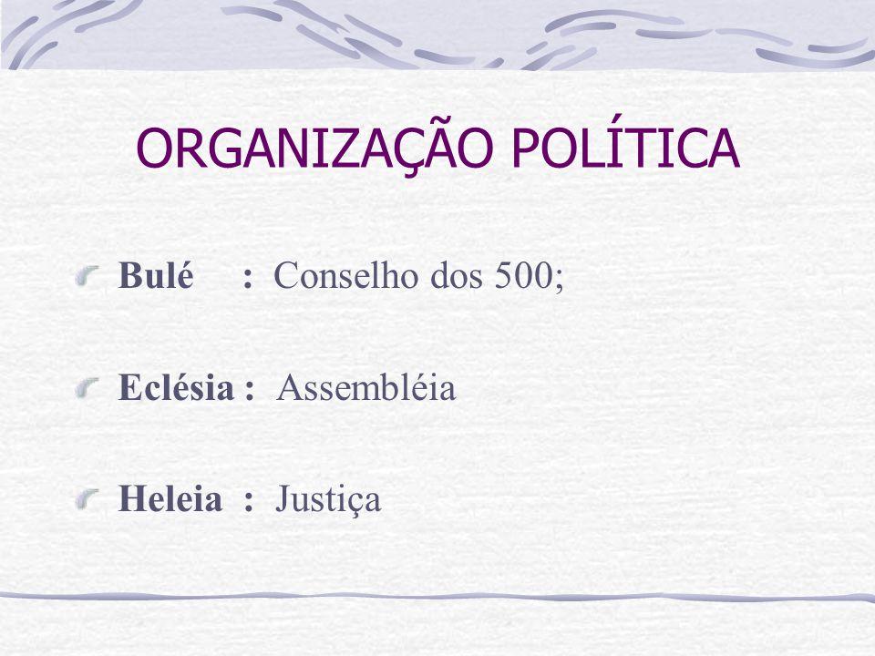 ORGANIZAÇÃO POLÍTICA Bulé : Conselho dos 500; Eclésia : Assembléia Heleia : Justiça