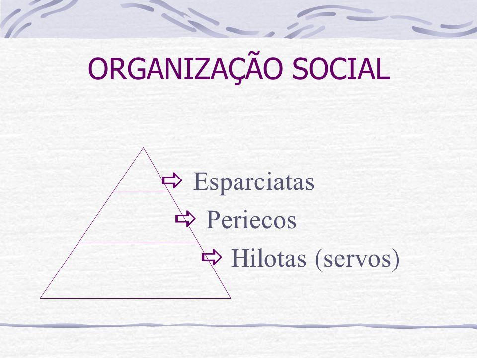 ORGANIZAÇÃO SOCIAL  Esparciatas  Periecos  Hilotas (servos)