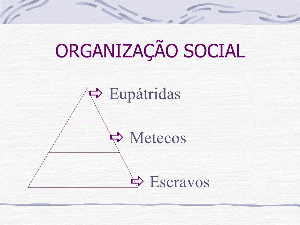 ORGANIZAÇÃO SOCIAL  Eupátridas  Metecos  Escravos
