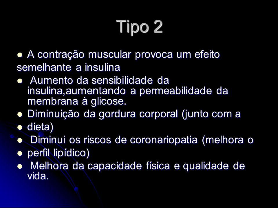 Tipo 2 A contração muscular provoca um efeito A contração muscular provoca um efeito semelhante a insulina Aumento da sensibilidade da insulina,aumentando a permeabilidade da membrana à glicose.