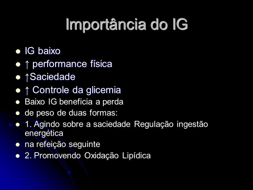 Importância do IG IG baixo IG baixo ↑ performance física ↑ performance física ↑Saciedade ↑Saciedade ↑ Controle da glicemia ↑ Controle da glicemia Baixo IG beneficia a perda de peso de duas formas: 1.