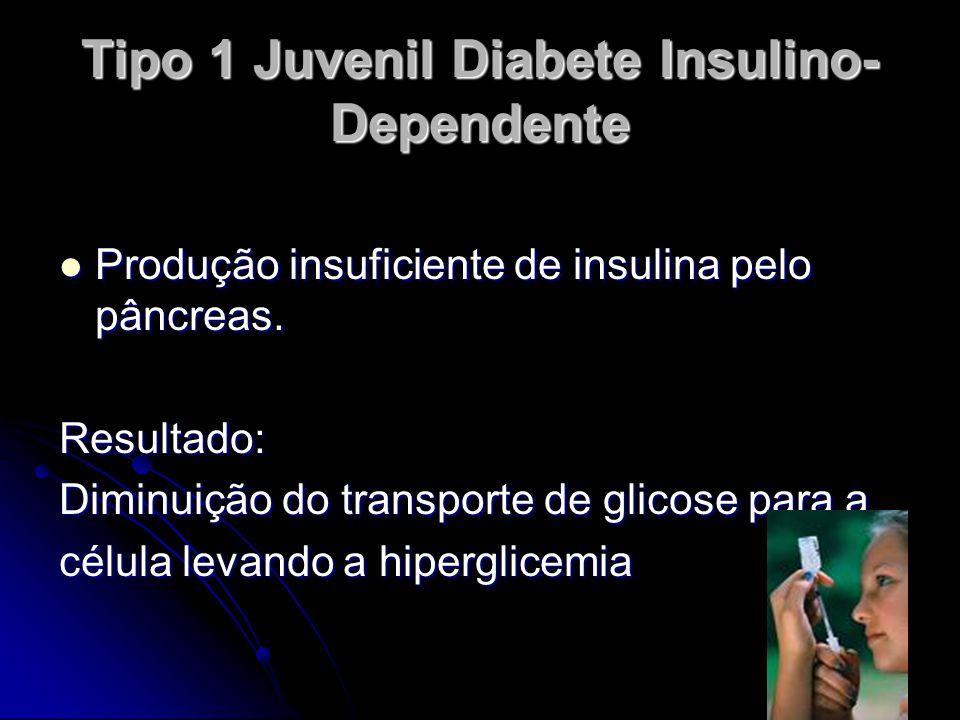 Tipo 1 Juvenil Diabete Insulino- Dependente Produção insuficiente de insulina pelo pâncreas. Produção insuficiente de insulina pelo pâncreas.Resultado