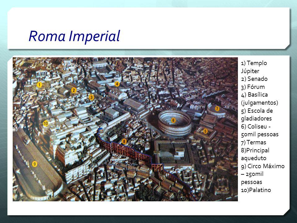 Roma Imperial 1) Templo Júpiter 2) Senado 3) Fórum 4) Basílica (julgamentos) 5) Escola de gladiadores 6) Coliseu - 50mil pessoas 7) Termas 8)Principal aqueduto 9) Circo Máximo – 250mil pessoas 10)Palatino