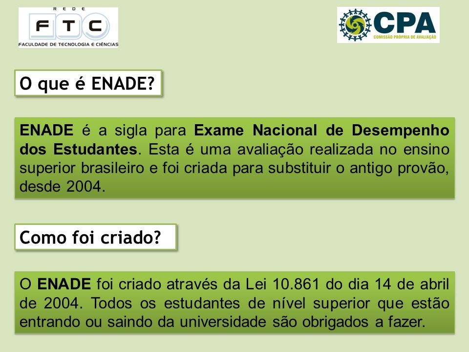 O que é ENADE. ENADE é a sigla para Exame Nacional de Desempenho dos Estudantes.