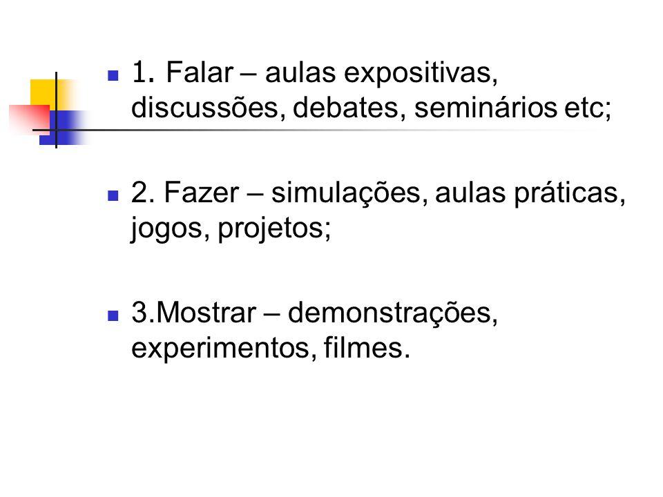 1. Falar – aulas expositivas, discussões, debates, seminários etc; 2.